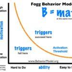 behavior-model